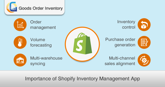 Shopify Inventory Management App